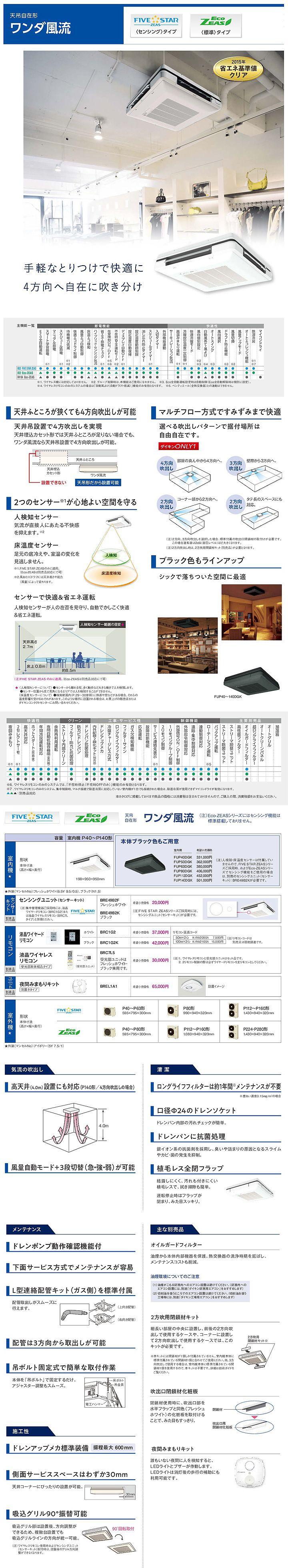 SSRU80BCNTDカタログ