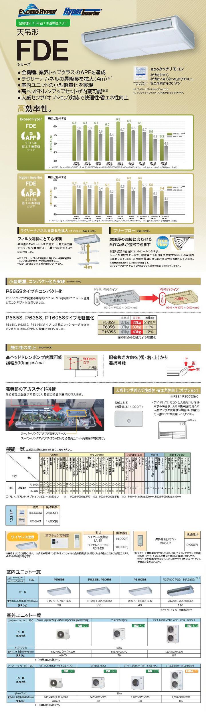 エアコン 三菱 エラー コード 重工